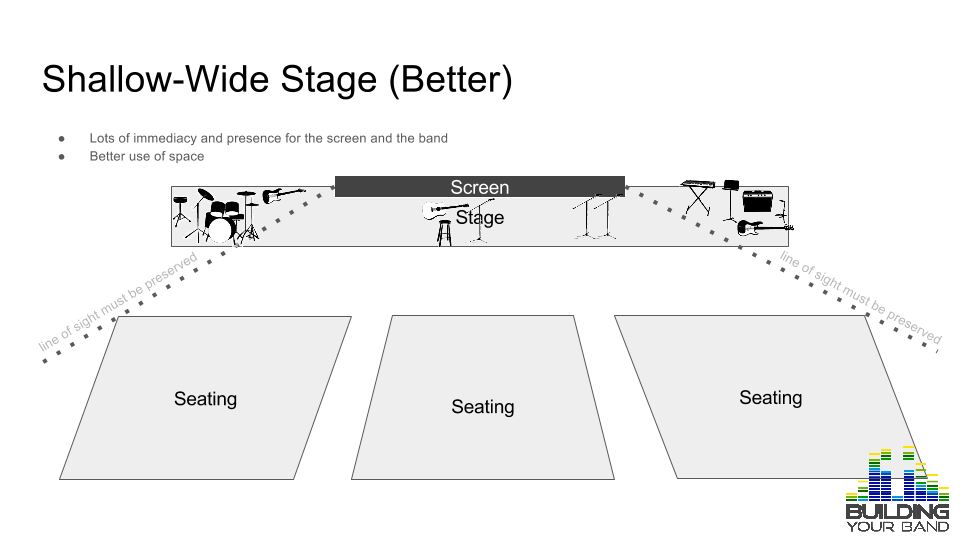 Remote GLS Stage Design-3